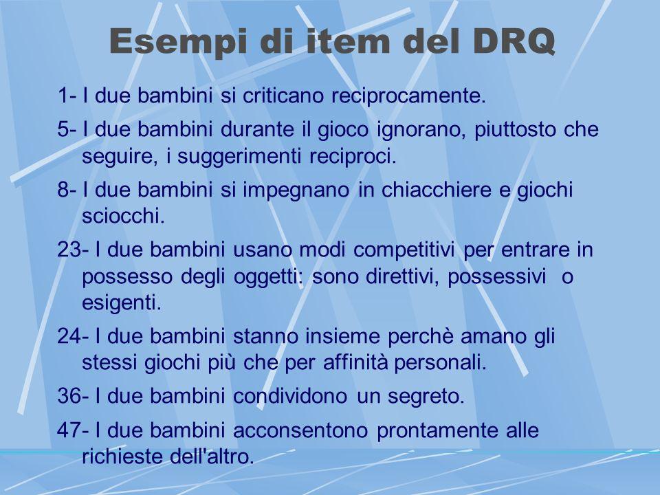 Esempi di item del DRQ 1- I due bambini si criticano reciprocamente.