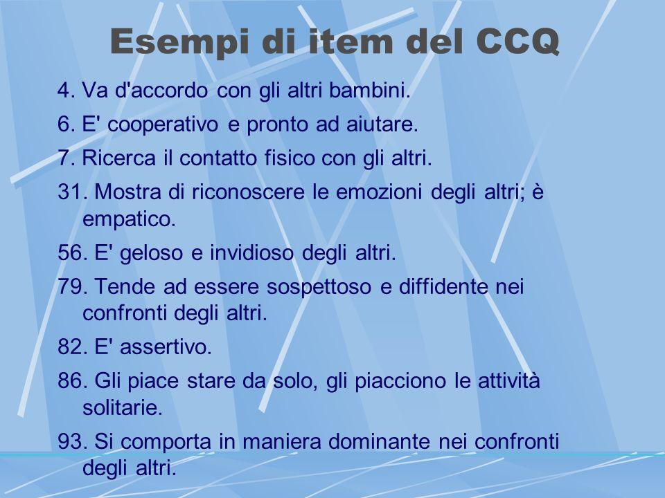Esempi di item del CCQ 4. Va d accordo con gli altri bambini.