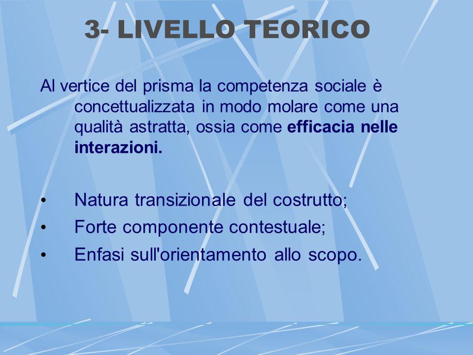 3- LIVELLO TEORICO Al vertice del prisma la competenza sociale è concettualizzata in modo molare come una qualità astratta, ossia come efficacia nelle interazioni.