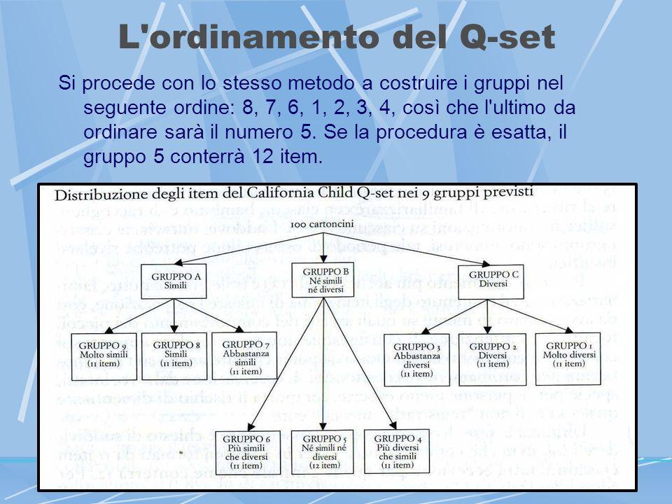 L ordinamento del Q-set Si procede con lo stesso metodo a costruire i gruppi nel seguente ordine: 8, 7, 6, 1, 2, 3, 4, così che l ultimo da ordinare sarà il numero 5.