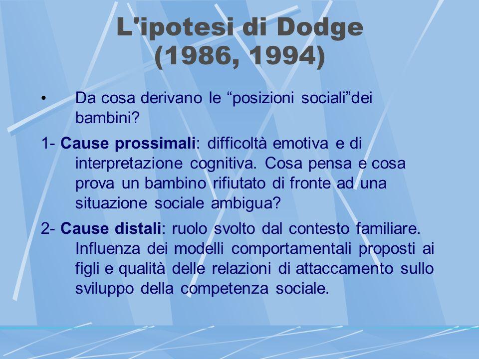 L ipotesi di Dodge (1986, 1994) Da cosa derivano le posizioni socialidei bambini.