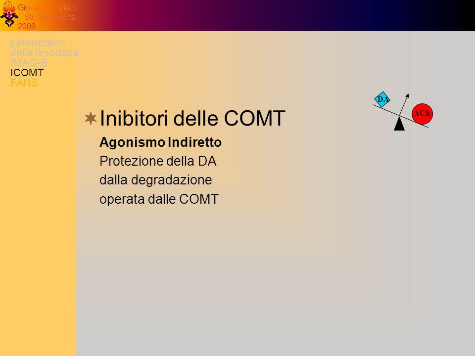 Giovanni Lentini Str. Spec. Enz. 2009 DA ACh Inibitori delle COMT Agonismo Indiretto Protezione della DA dalla degradazione operata dalle COMT potenzi