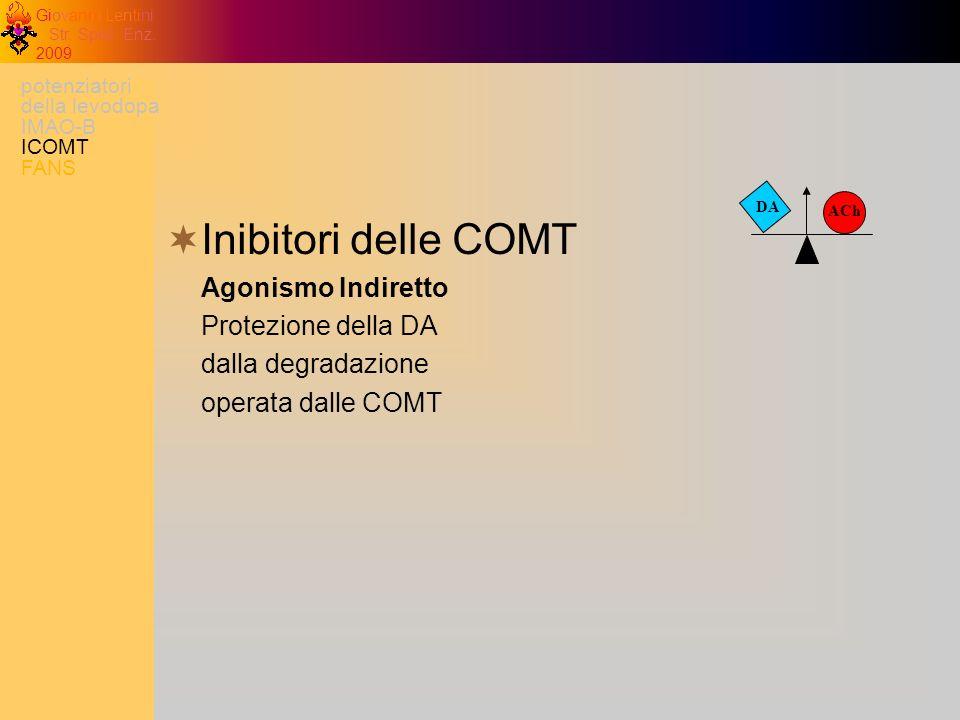 Giovanni Lentini Str. Spec. Enz. 2009 Inibitori delle COMT Agonismo Indiretto Protezione della DA dalla degradazione operata dalle COMT DA ACh potenzi