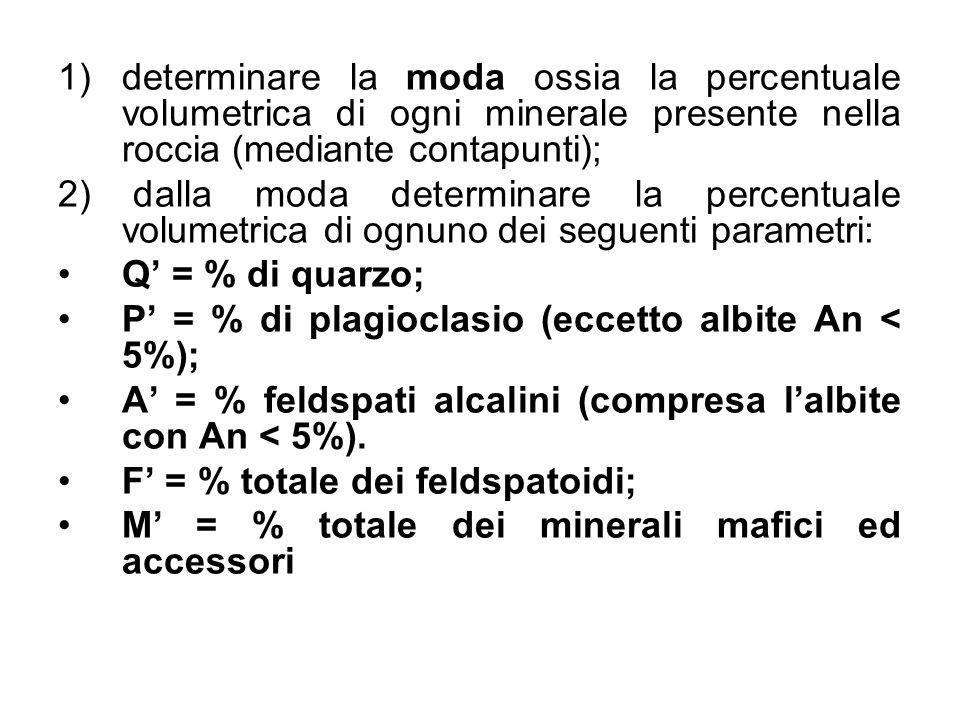 1)determinare la moda ossia la percentuale volumetrica di ogni minerale presente nella roccia (mediante contapunti); 2) dalla moda determinare la perc