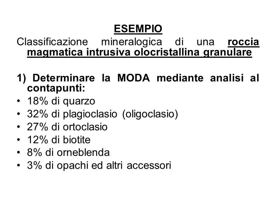ESEMPIO Classificazione mineralogica di una roccia magmatica intrusiva olocristallina granulare 1) Determinare la MODA mediante analisi al contapunti: