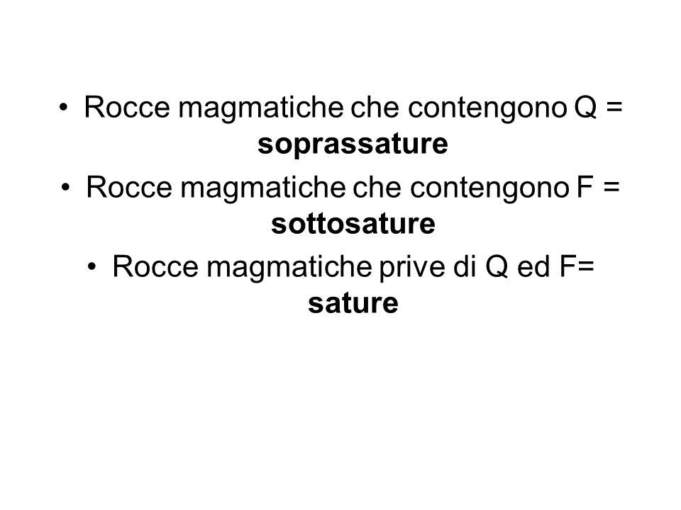 Rocce magmatiche che contengono Q = soprassature Rocce magmatiche che contengono F = sottosature Rocce magmatiche prive di Q ed F= sature