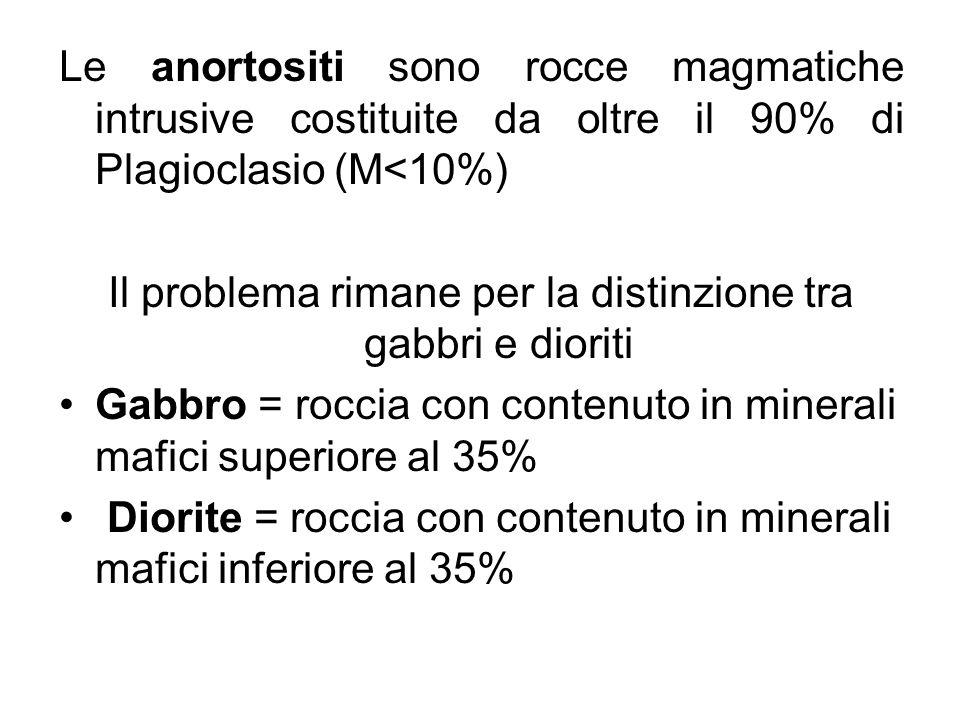Le anortositi sono rocce magmatiche intrusive costituite da oltre il 90% di Plagioclasio (M<10%) Il problema rimane per la distinzione tra gabbri e di
