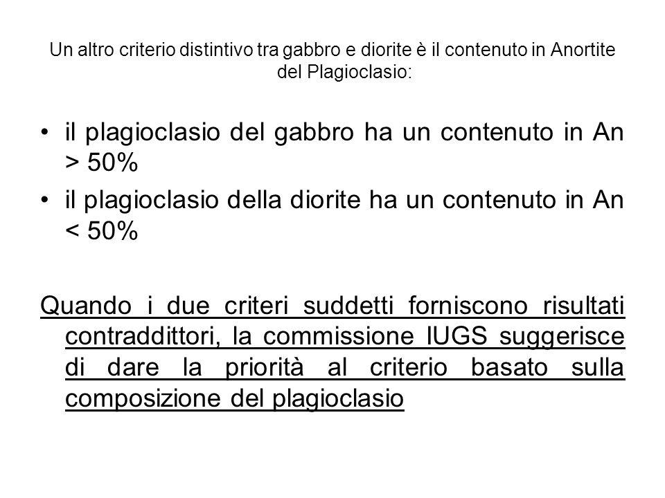 Un altro criterio distintivo tra gabbro e diorite è il contenuto in Anortite del Plagioclasio: il plagioclasio del gabbro ha un contenuto in An > 50%