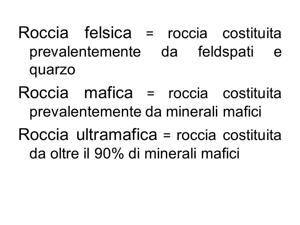Roccia leucocratica = roccia di colorazione chiara, costituita in prevalenza da minerali sialici (felsici) Roccia melanocratica = roccia di colorazione scura, costituita prevalentemente da minerali mafici