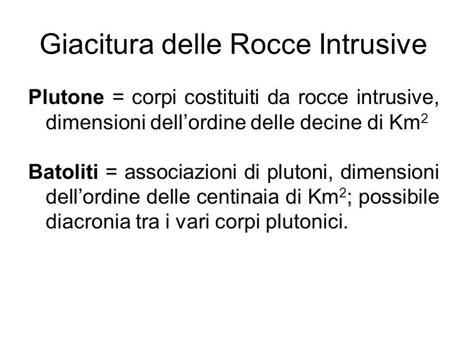 Giacitura delle Rocce Intrusive Plutone = corpi costituiti da rocce intrusive, dimensioni dellordine delle decine di Km 2 Batoliti = associazioni di p