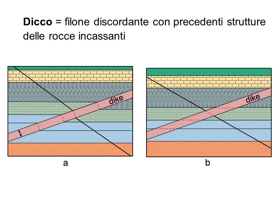 Dicco = filone discordante con precedenti strutture delle rocce incassanti