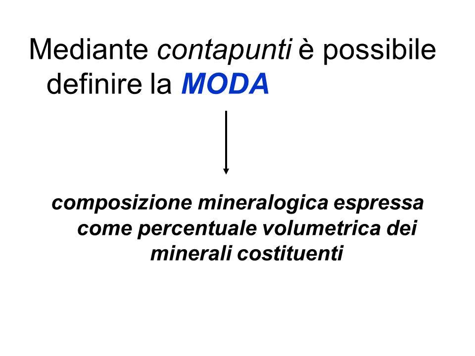 Mediante contapunti è possibile definire la MODA composizione mineralogica espressa come percentuale volumetrica dei minerali costituenti