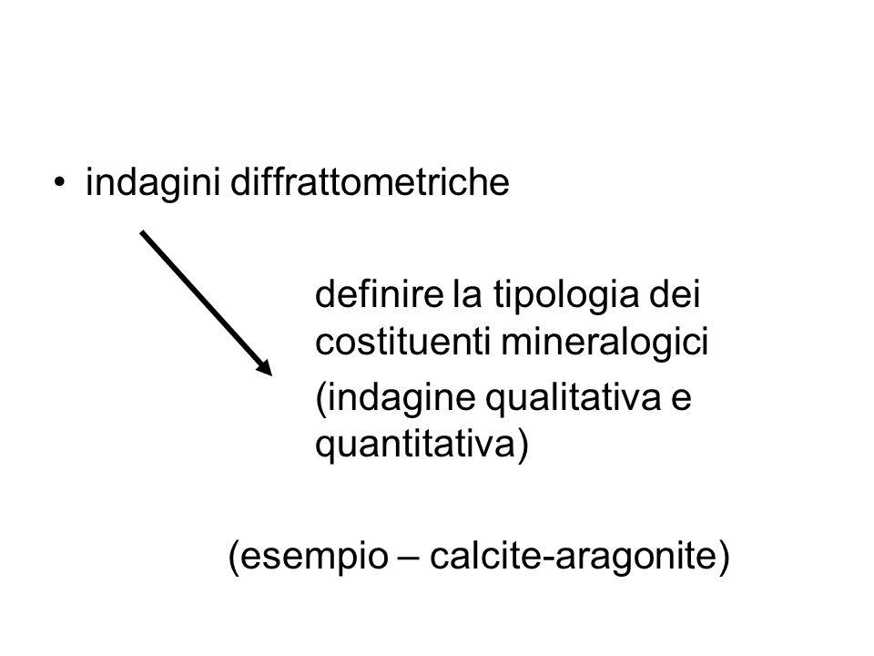 indagini sulla natura dei costituenti mineralogici delle rocce indagini diffrattometriche definire la tipologia dei costituenti mineralogici (indagine