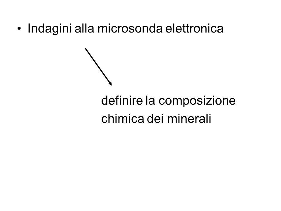 Indagini alla microsonda elettronica definire la composizione chimica dei minerali