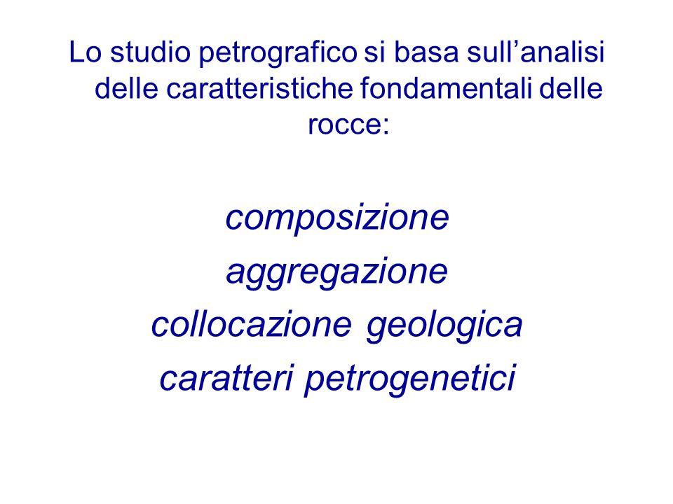 Lo studio petrografico si basa sullanalisi delle caratteristiche fondamentali delle rocce: composizione aggregazione collocazione geologica caratteri petrogenetici