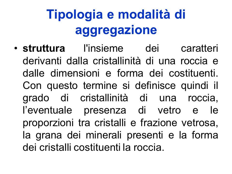Tipologia e modalità di aggregazione struttura l insieme dei caratteri derivanti dalla cristallinità di una roccia e dalle dimensioni e forma dei costituenti.