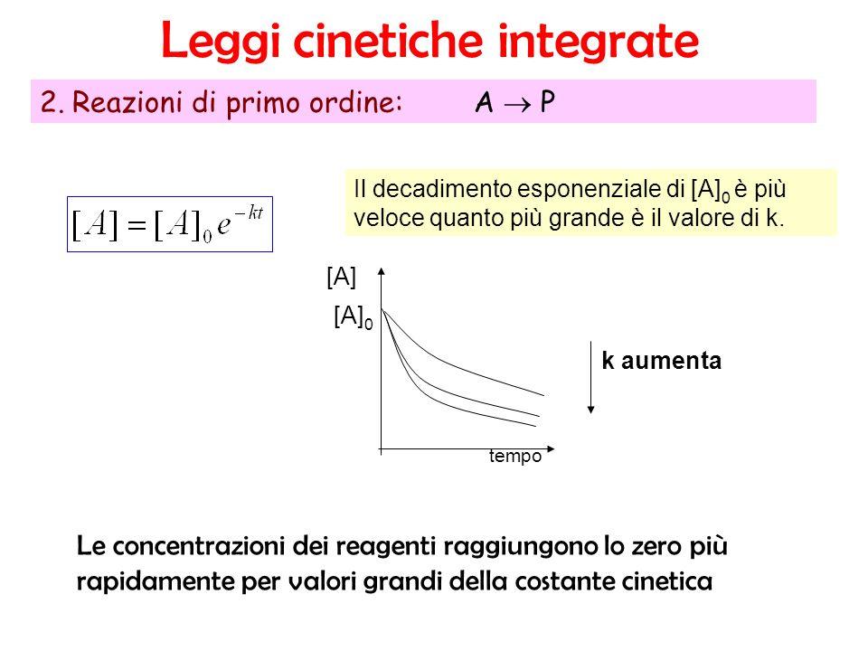 2.Reazioni di primo ordine:A P tempo k aumenta [A] 0 [A] Il decadimento esponenziale di [A] 0 è più veloce quanto più grande è il valore di k. Leggi c