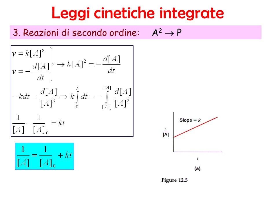 3.Reazioni di secondo ordine:A 2 P Leggi cinetiche integrate