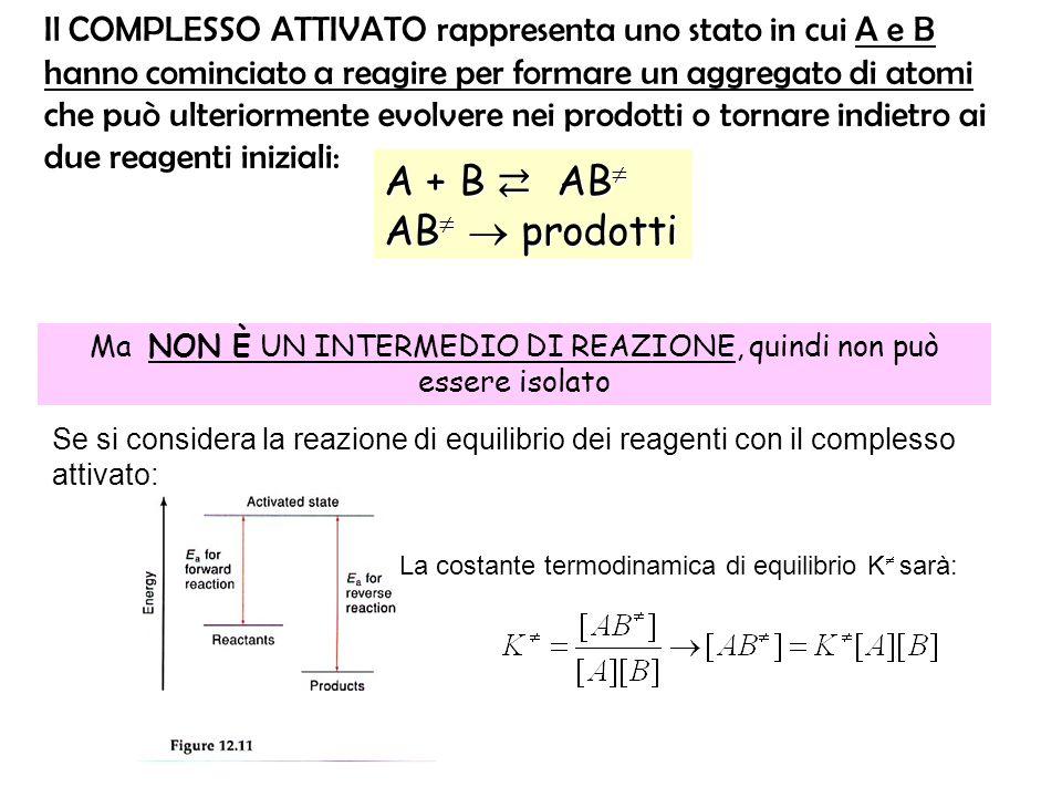 Il COMPLESSO ATTIVATO rappresenta uno stato in cui A e B hanno cominciato a reagire per formare un aggregato di atomi che può ulteriormente evolvere nei prodotti o tornare indietro ai due reagenti iniziali: A + B AB A + B AB AB prodotti Ma NON È UN INTERMEDIO DI REAZIONE, quindi non può essere isolato La costante termodinamica di equilibrio K sarà: Se si considera la reazione di equilibrio dei reagenti con il complesso attivato: