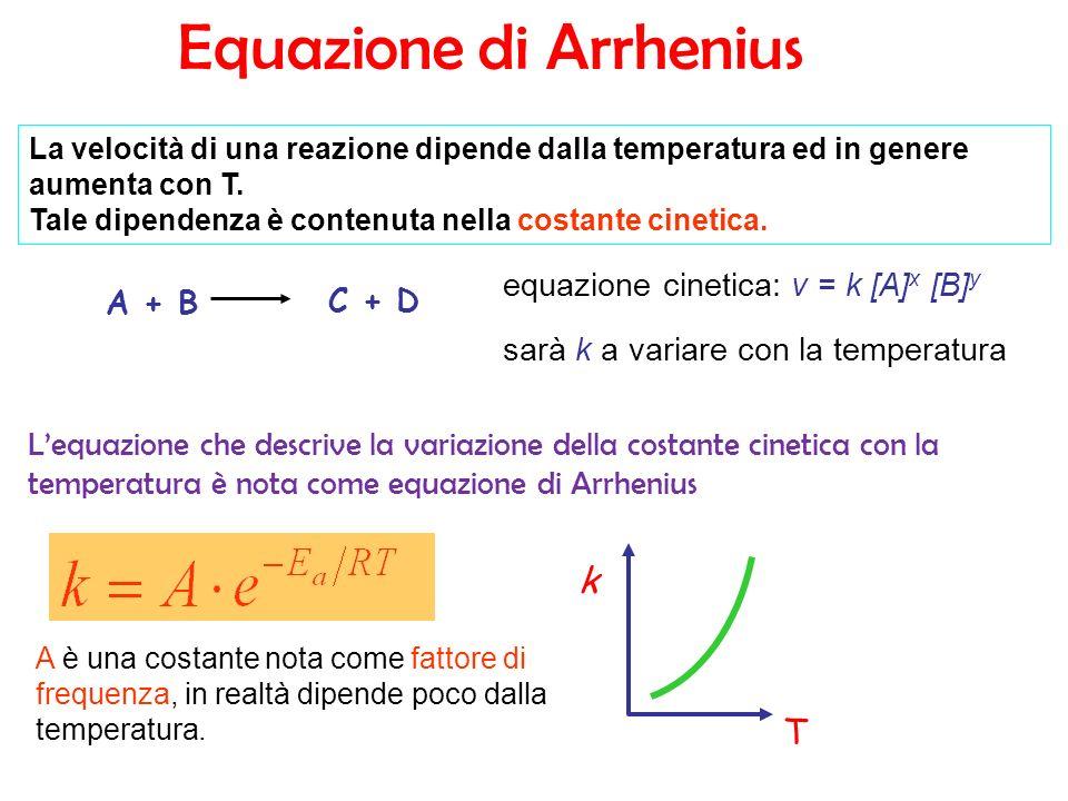 La velocità di una reazione dipende dalla temperatura ed in genere aumenta con T. Tale dipendenza è contenuta nella costante cinetica. Equazione di Ar