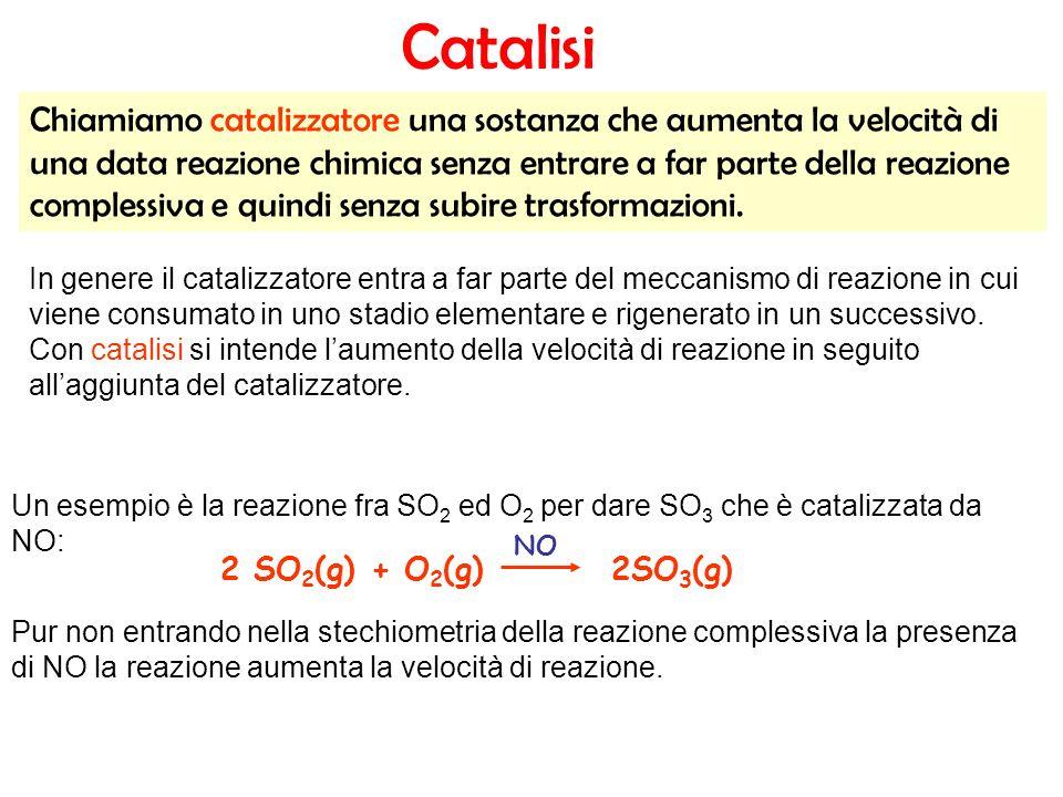 Chiamiamo catalizzatore una sostanza che aumenta la velocità di una data reazione chimica senza entrare a far parte della reazione complessiva e quindi senza subire trasformazioni.