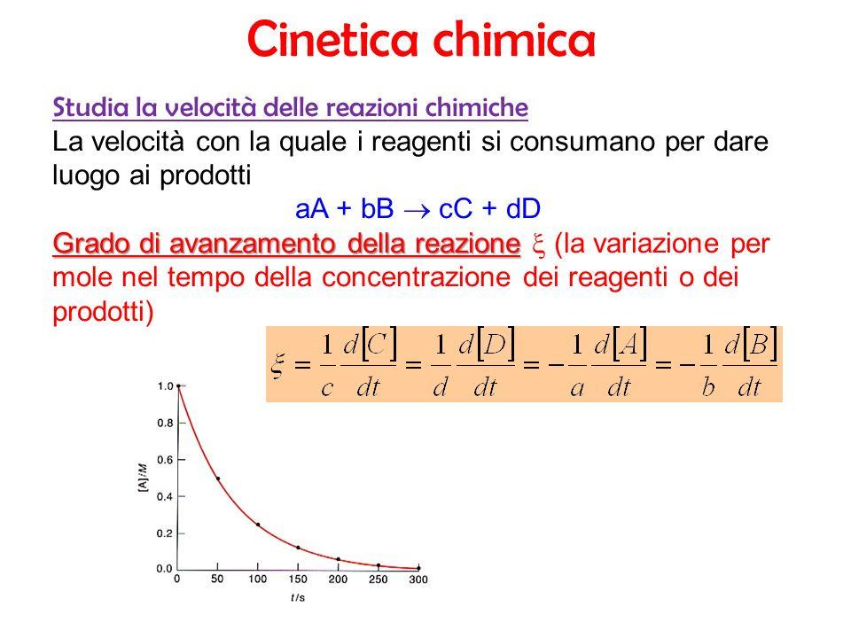 Studia la velocità delle reazioni chimiche La velocità con la quale i reagenti si consumano per dare luogo ai prodotti aA + bB cC + dD Grado di avanza