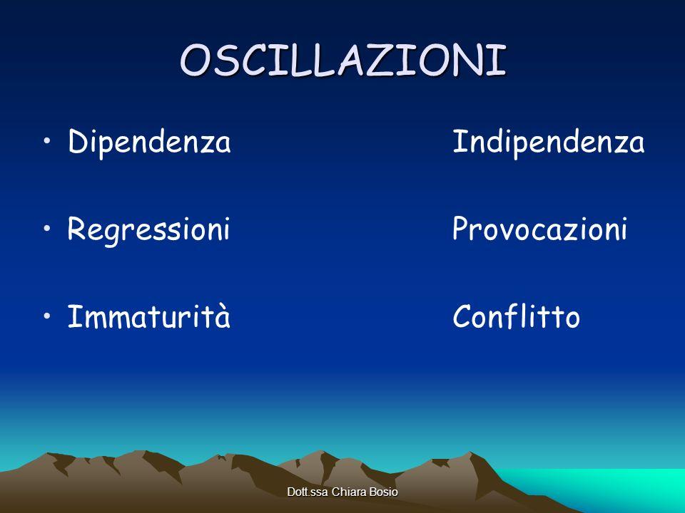 Dott.ssa Chiara Bosio OSCILLAZIONI DipendenzaIndipendenza RegressioniProvocazioni ImmaturitàConflitto