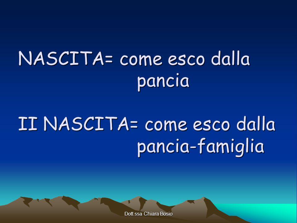 Dott.ssa Chiara Bosio NASCITA= come esco dalla pancia II NASCITA= come esco dalla pancia-famiglia