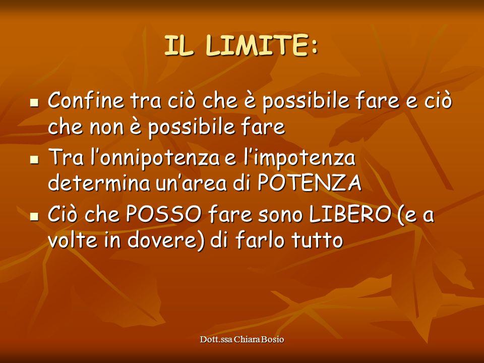 Dott.ssa Chiara Bosio IL LIMITE: Confine tra ciò che è possibile fare e ciò che non è possibile fare Confine tra ciò che è possibile fare e ciò che no