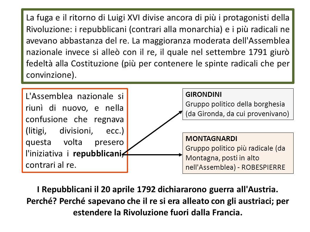 La fuga e il ritorno di Luigi XVI divise ancora di più i protagonisti della Rivoluzione: i repubblicani (contrari alla monarchia) e i più radicali ne