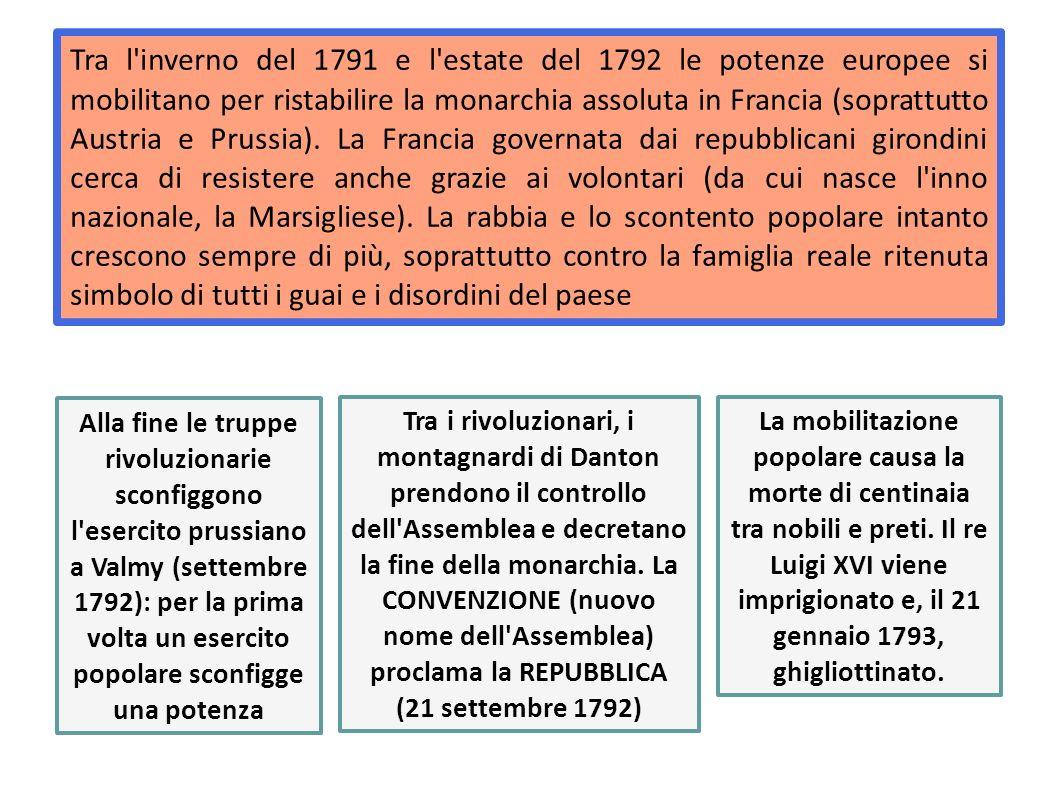 Tra l'inverno del 1791 e l'estate del 1792 le potenze europee si mobilitano per ristabilire la monarchia assoluta in Francia (soprattutto Austria e Pr
