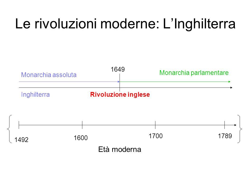 Le rivoluzioni moderne: LInghilterra Inghilterra 1492 1600 17001789 Età moderna Monarchia assoluta Monarchia parlamentare Rivoluzione inglese 1649