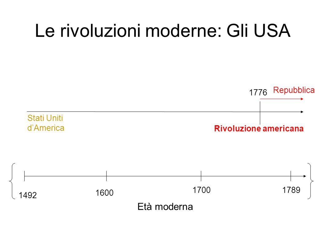 Le rivoluzioni moderne: Gli USA Stati Uniti dAmerica 1492 1600 17001789 Età moderna 1776 Rivoluzione americana Repubblica