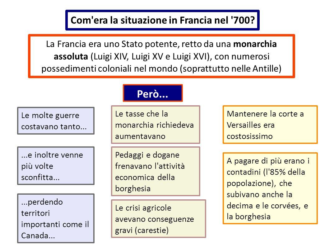 Com'era la situazione in Francia nel '700? La Francia era uno Stato potente, retto da una monarchia assoluta (Luigi XIV, Luigi XV e Luigi XVI), con nu