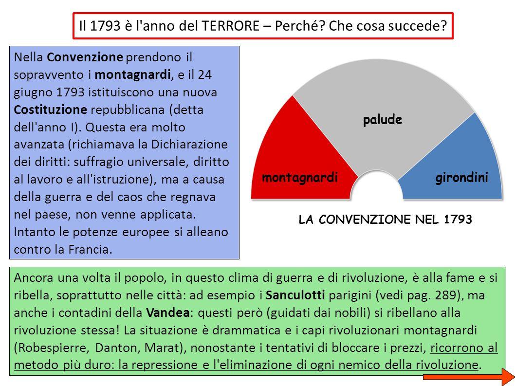 Il 1793 è l'anno del TERRORE – Perché? Che cosa succede? Nella Convenzione prendono il sopravvento i montagnardi, e il 24 giugno 1793 istituiscono una