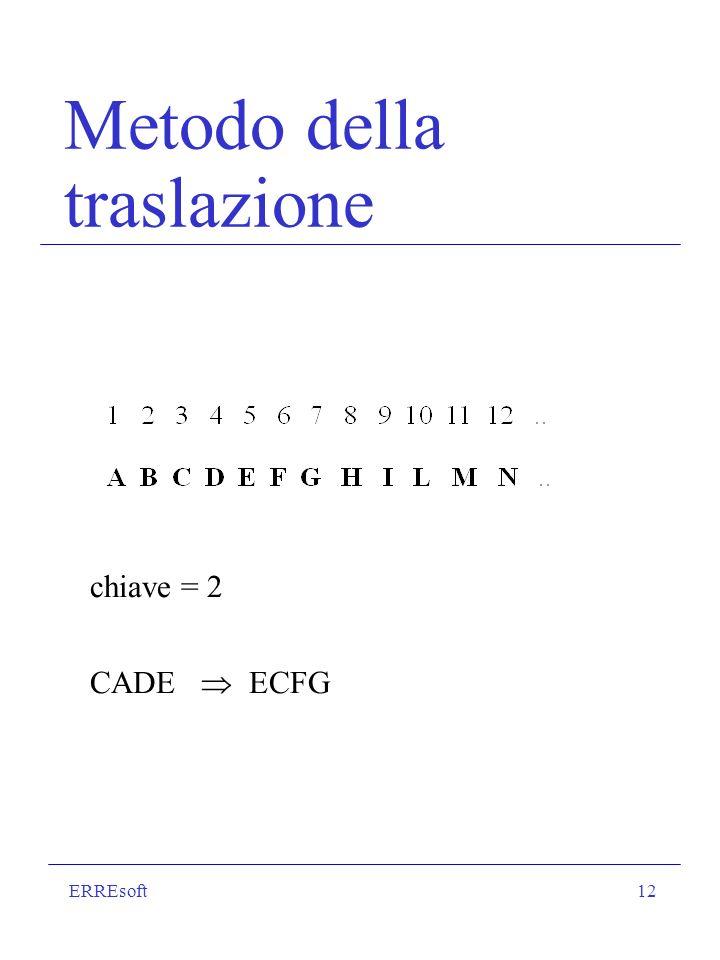ERREsoft12 Metodo della traslazione CADE ECFG chiave = 2