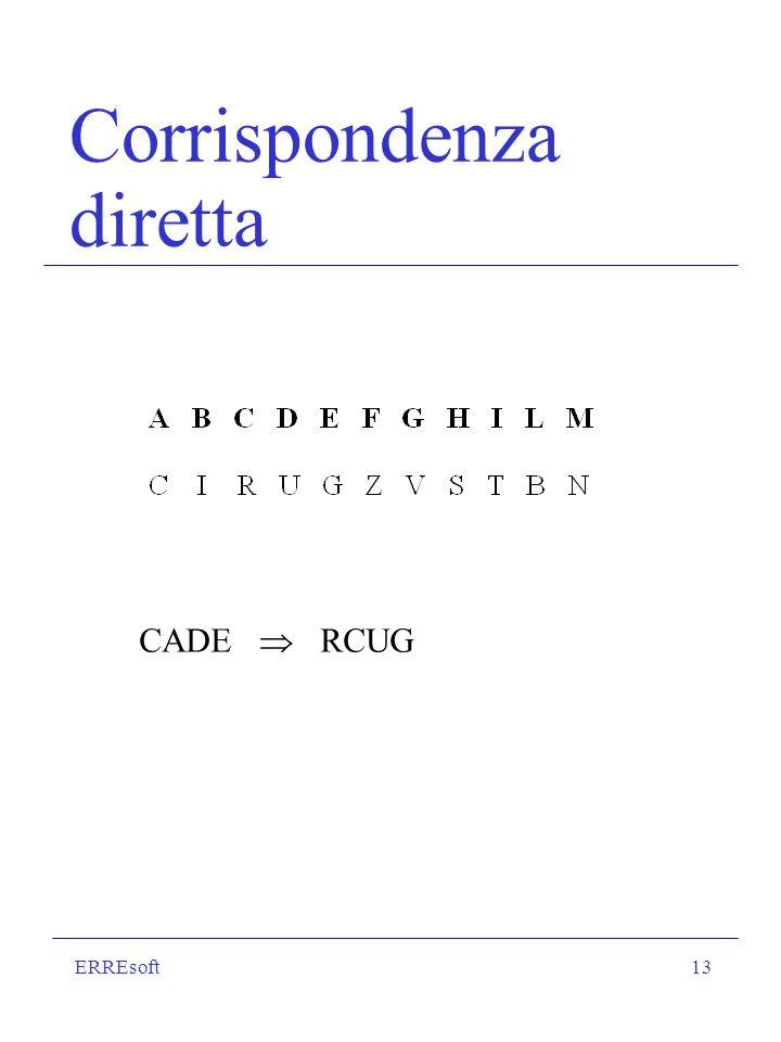 ERREsoft13 Corrispondenza diretta CADE RCUG