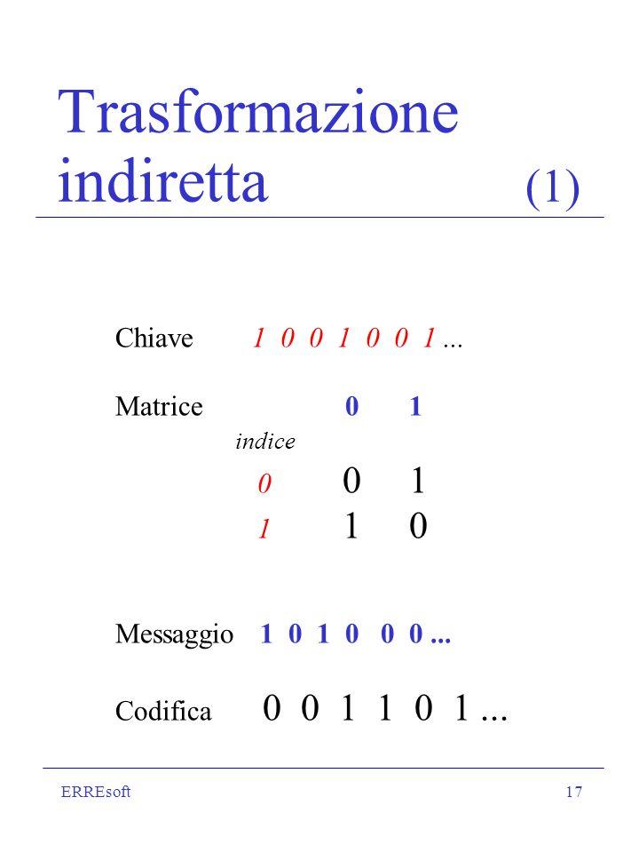 ERREsoft17 Trasformazione indiretta (1) Chiave 1 0 0 1 0 0 1... Matrice 0 1 indice 0 0 1 1 1 0 Messaggio 1 0 1 0 0 0... Codifica 0 0 1 1 0 1...