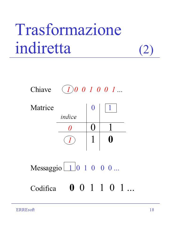 ERREsoft18 Trasformazione indiretta (2) Chiave 1 0 0 1 0 0 1... Matrice 0 1 indice 0 0 1 1 1 0 Messaggio 1 0 1 0 0 0... Codifica 0 0 1 1 0 1...