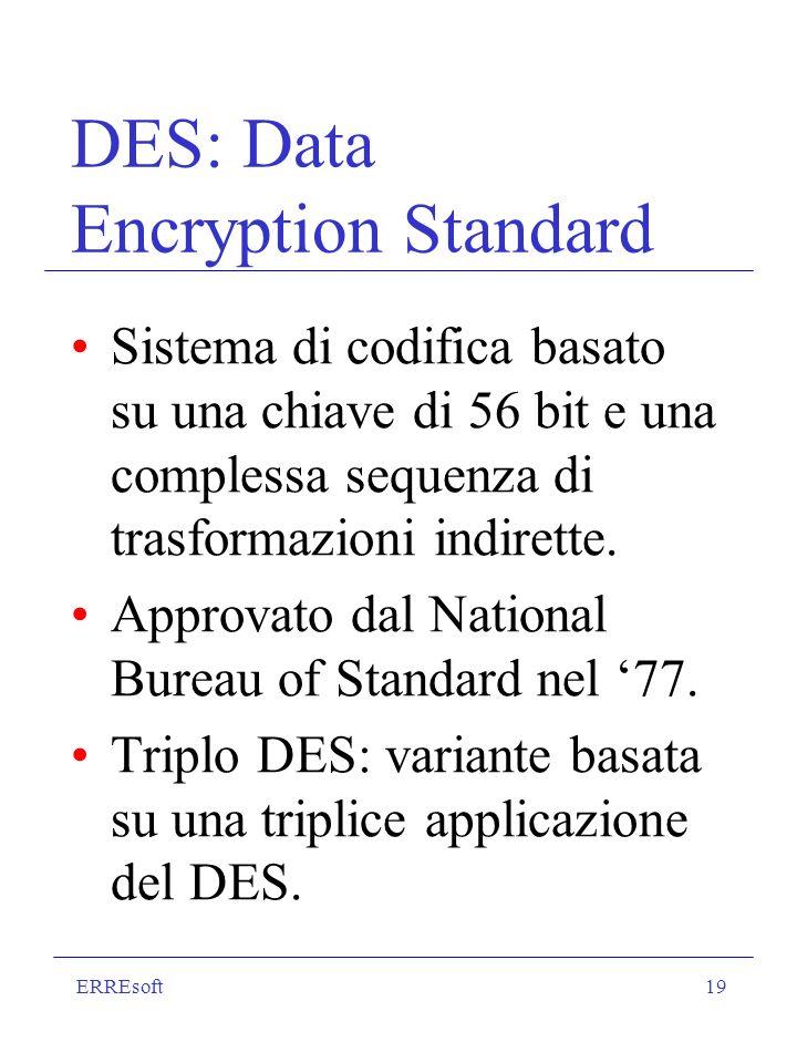 ERREsoft19 DES: Data Encryption Standard Sistema di codifica basato su una chiave di 56 bit e una complessa sequenza di trasformazioni indirette. Appr