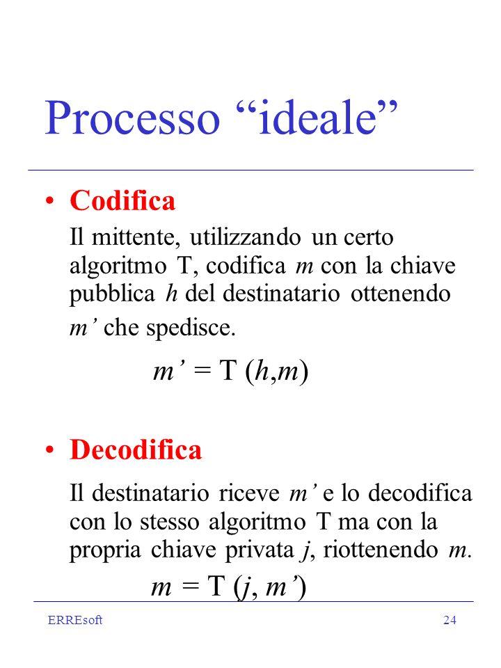 ERREsoft24 Processo ideale Codifica Il mittente, utilizzando un certo algoritmo T, codifica m con la chiave pubblica h del destinatario ottenendo m ch