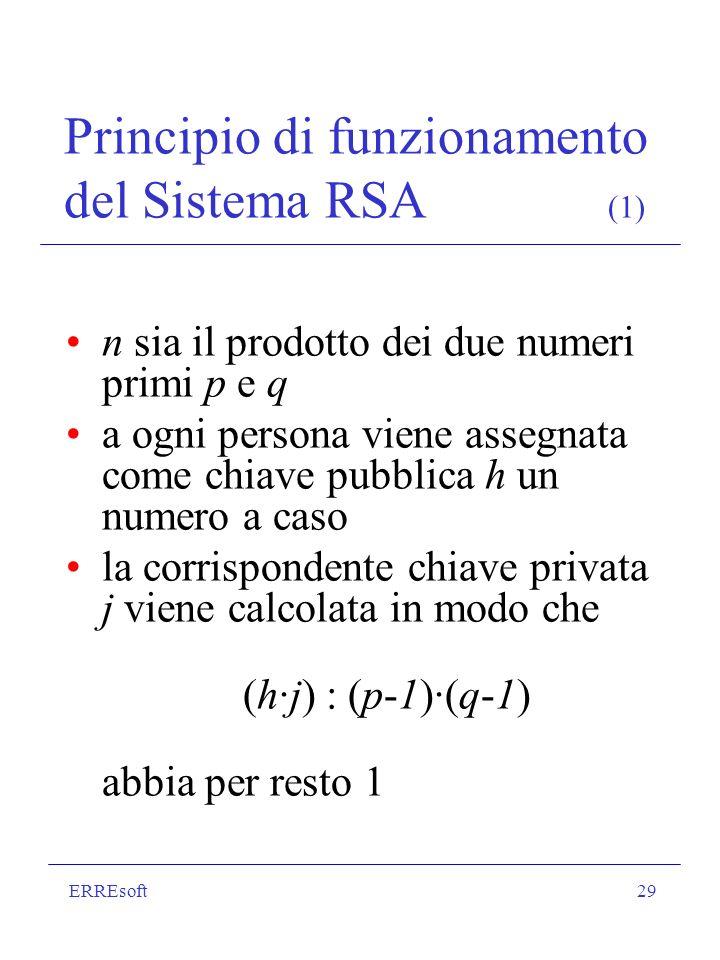 ERREsoft29 Principio di funzionamento del Sistema RSA (1) n sia il prodotto dei due numeri primi p e q a ogni persona viene assegnata come chiave pubb