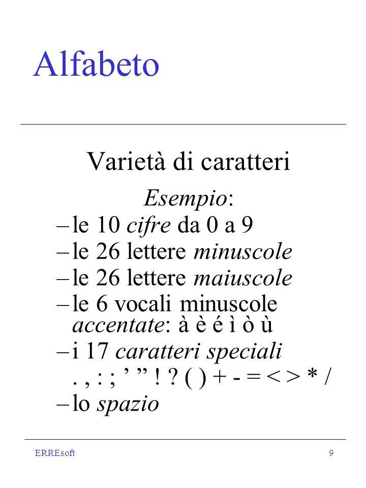 ERREsoft9 Alfabeto Varietà di caratteri Esempio: –le 10 cifre da 0 a 9 –le 26 lettere minuscole –le 26 lettere maiuscole –le 6 vocali minuscole accent