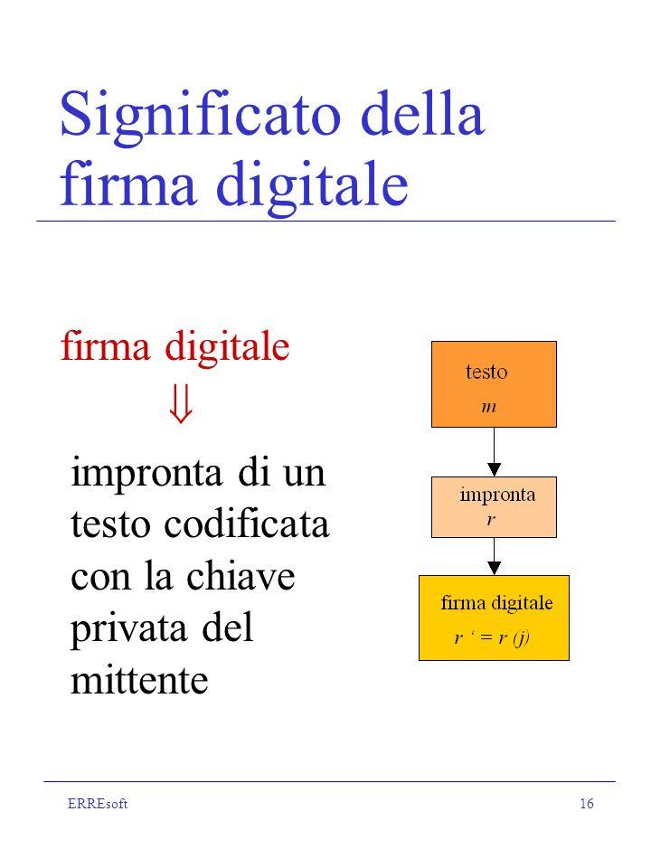 ERREsoft16 Significato della firma digitale firma digitale impronta di un testo codificata con la chiave privata del mittente