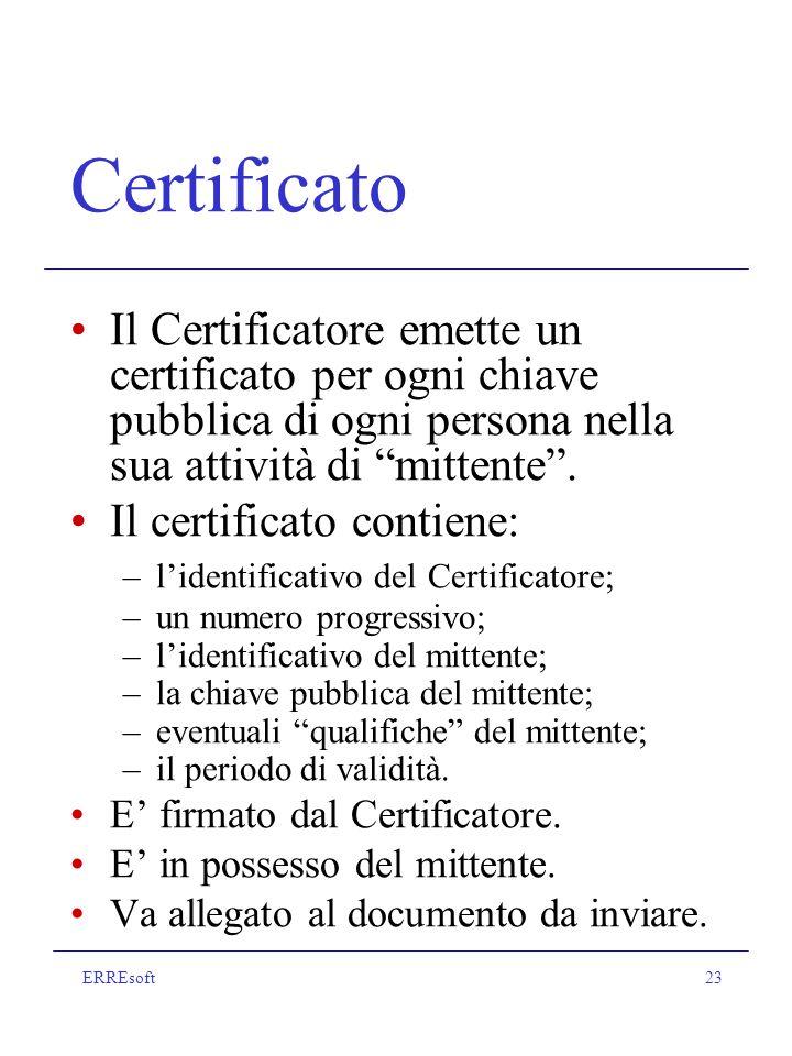 ERREsoft23 Certificato Il Certificatore emette un certificato per ogni chiave pubblica di ogni persona nella sua attività di mittente.