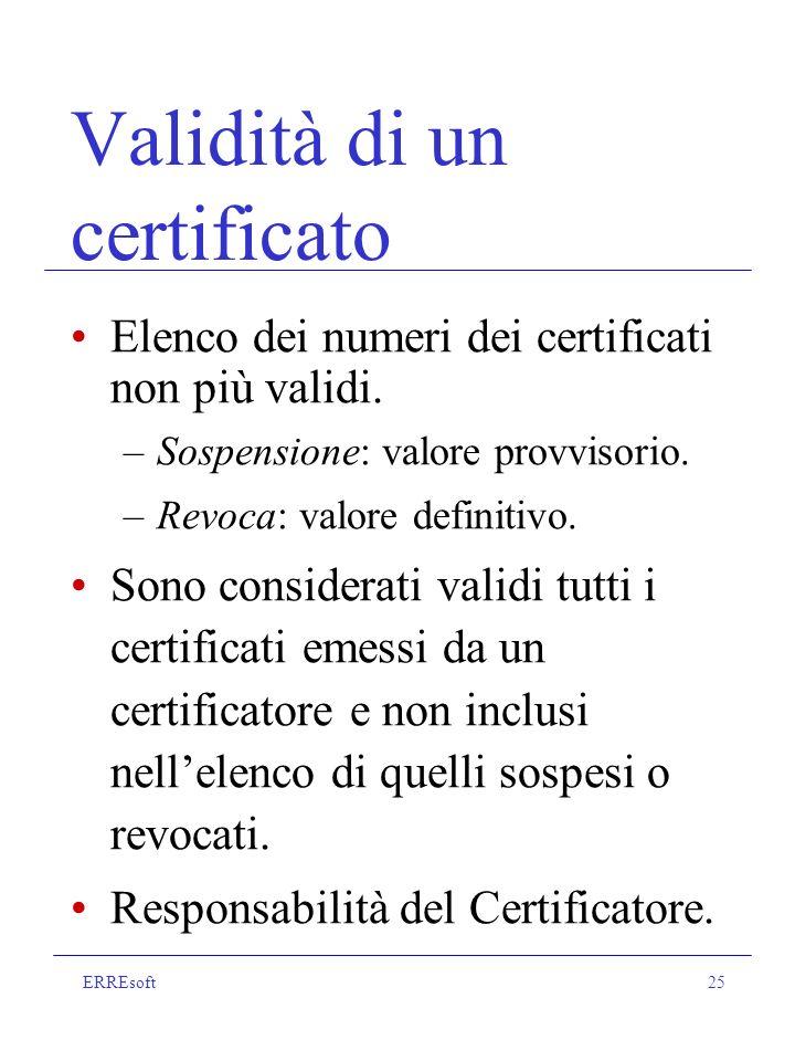 ERREsoft25 Validità di un certificato Elenco dei numeri dei certificati non più validi.