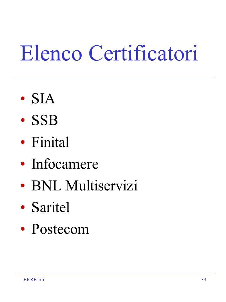 ERREsoft33 Elenco Certificatori SIA SSB Finital Infocamere BNL Multiservizi Saritel Postecom