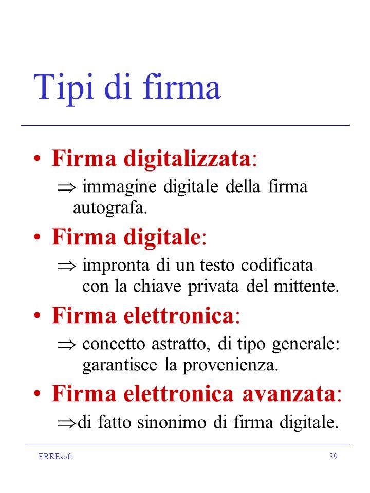 ERREsoft39 Tipi di firma Firma digitalizzata: immagine digitale della firma autografa.