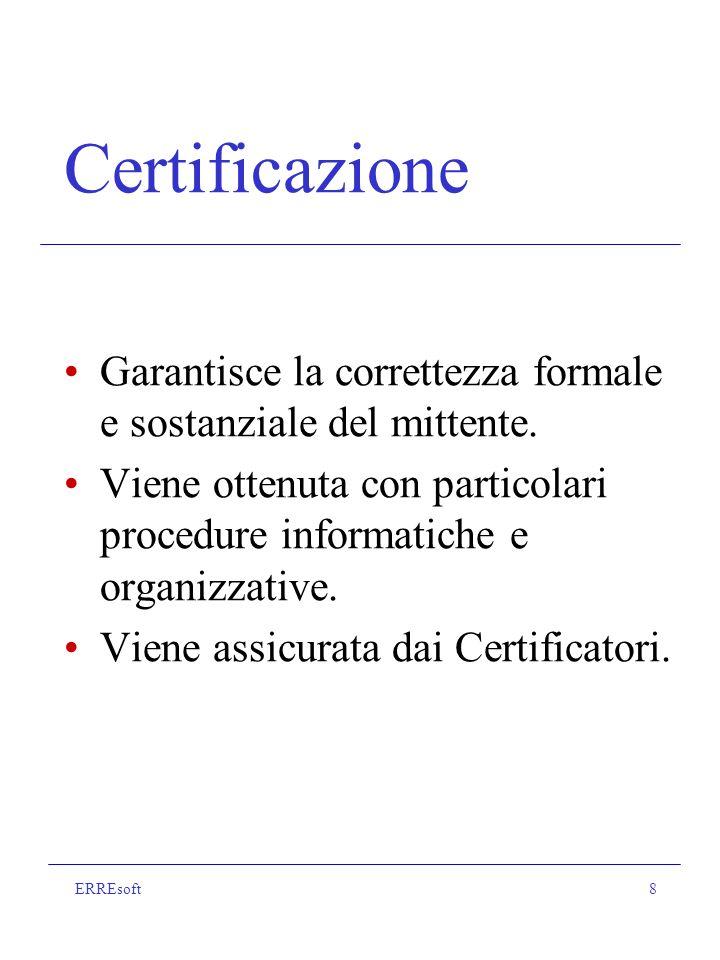 ERREsoft8 Certificazione Garantisce la correttezza formale e sostanziale del mittente.