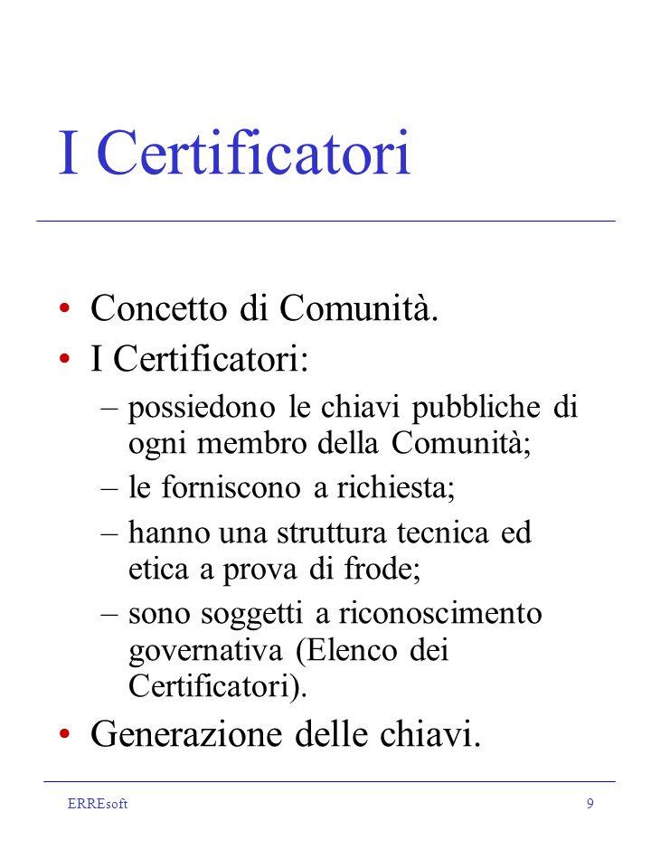 ERREsoft30 Requisiti dei Certificatori S.p.A.